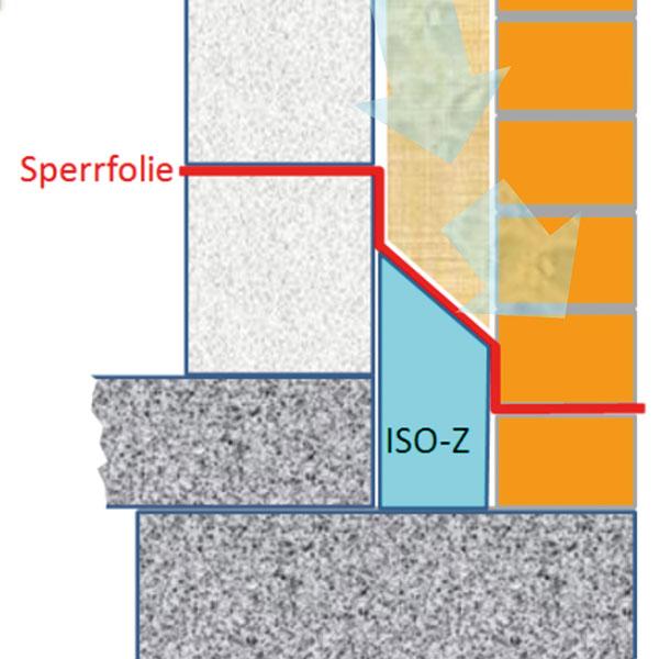 ISO-Z-Sockeldämmstreifen EPS